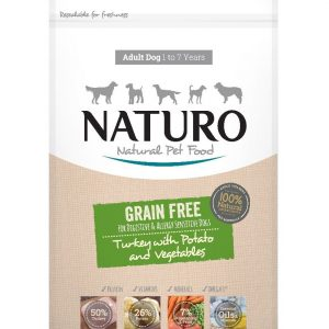 Naturo Grain Free Turkey with Potato and Vegetables adult dog food