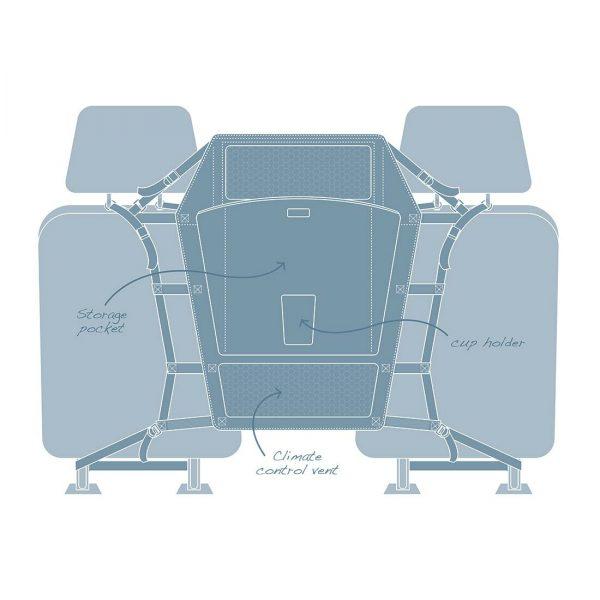 kurgo Backseat Barrier